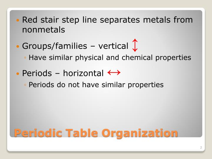 Red stair step line separates metals from nonmetals