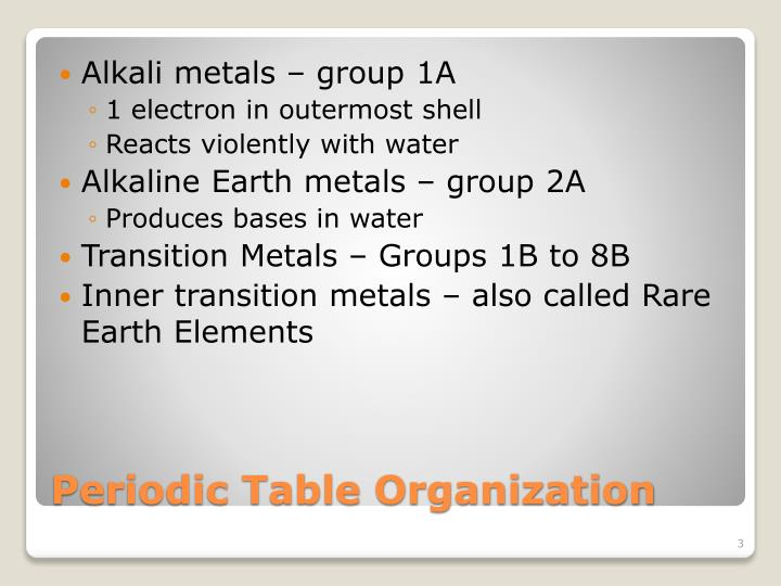 Alkali metals – group 1A