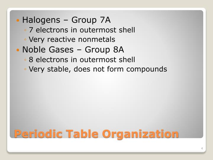 Halogens – Group 7A