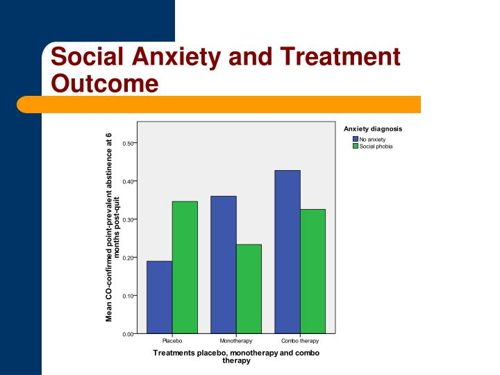 Social Anxiety and Treatment Outcome