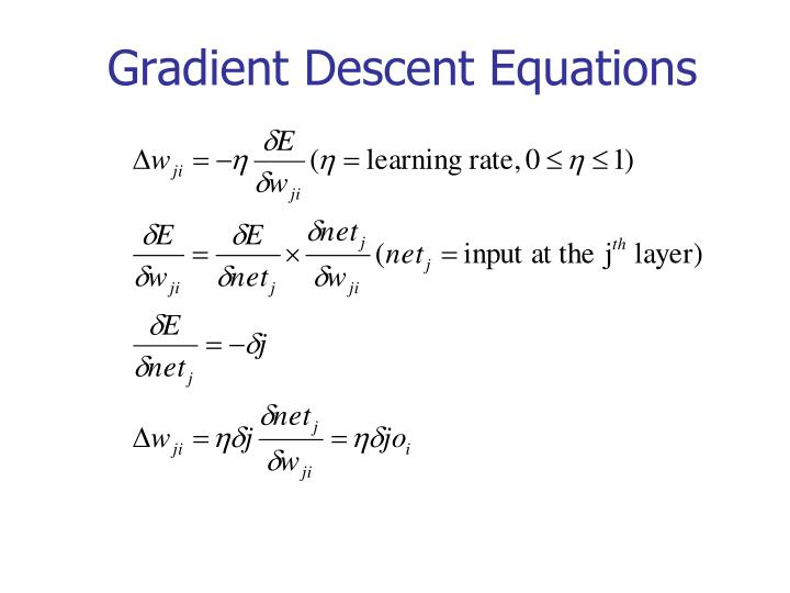 Gradient Descent Equations