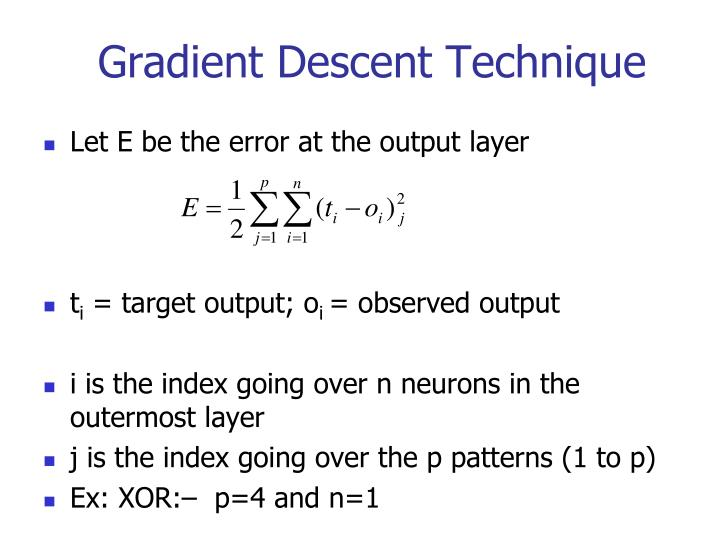 Gradient Descent Technique