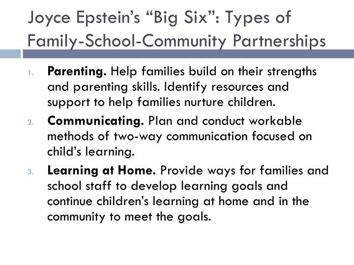 "Joyce Epstein's ""Big Six"": Types of Family-School-Community Partnerships"