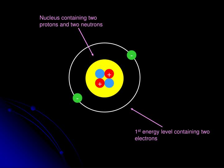 Nucleus containing two protons and two neutrons