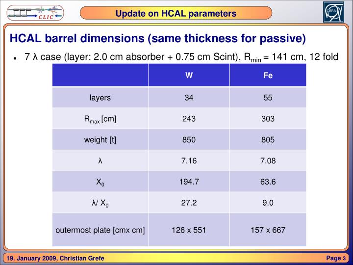 Hcal barrel dimensions same thickness for passive