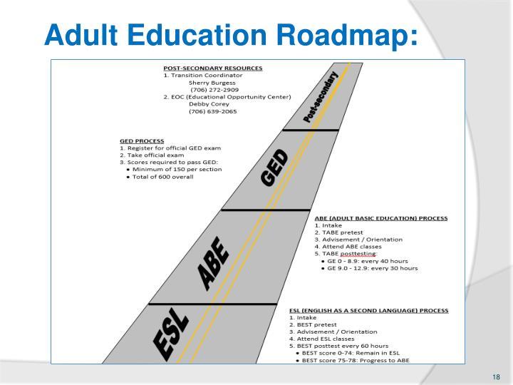 Adult Education Roadmap: