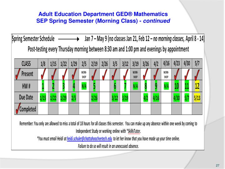 Adult Education Department GED® Mathematics