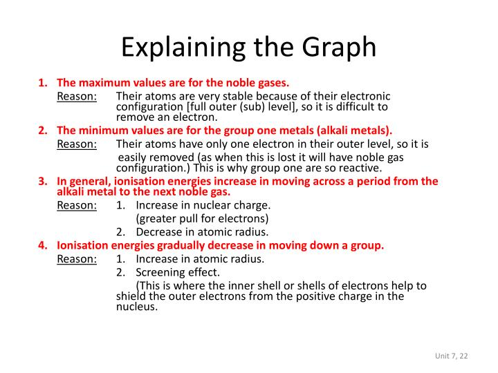 Explaining the Graph