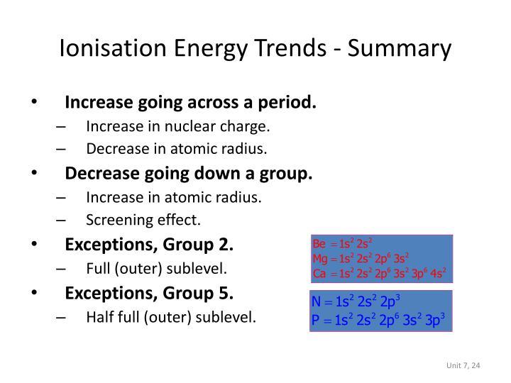 Ionisation Energy Trends - Summary