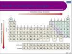 ionisation energy trends