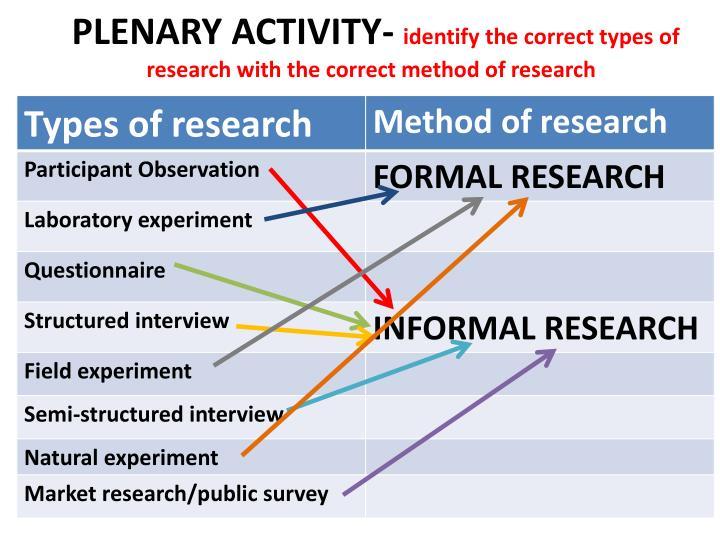 PLENARY ACTIVITY-