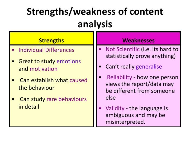 Strengths/weakness of content analysis
