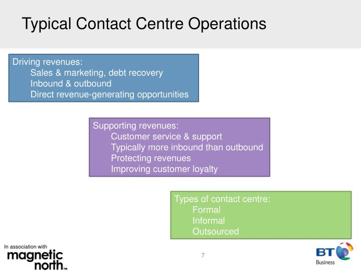 Typical Contact Centre Operations