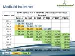 medicaid incentives