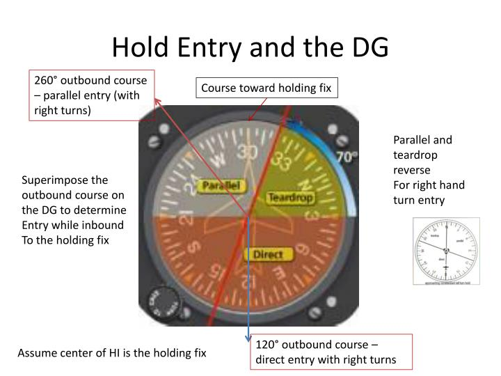 Hold Entry and the DG