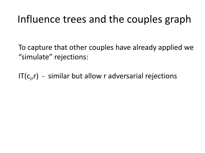 Influence trees and