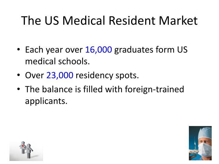 The US Medical Resident Market