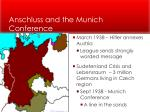 anschluss and the munich conference