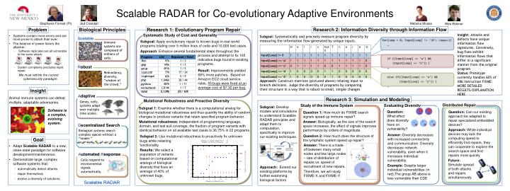 Scalable radar for co evolutionary adaptive environments