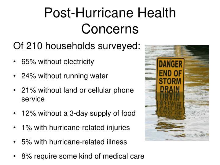 Post-Hurricane Health Concerns