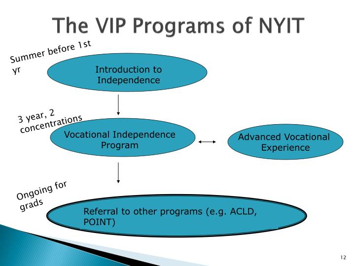 The VIP Programs of NYIT