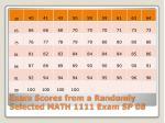 exam scores from a randomly selected math 1111 exam sp 08