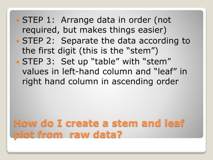 STEP 1:  Arrange data in order (not required, but makes things easier)
