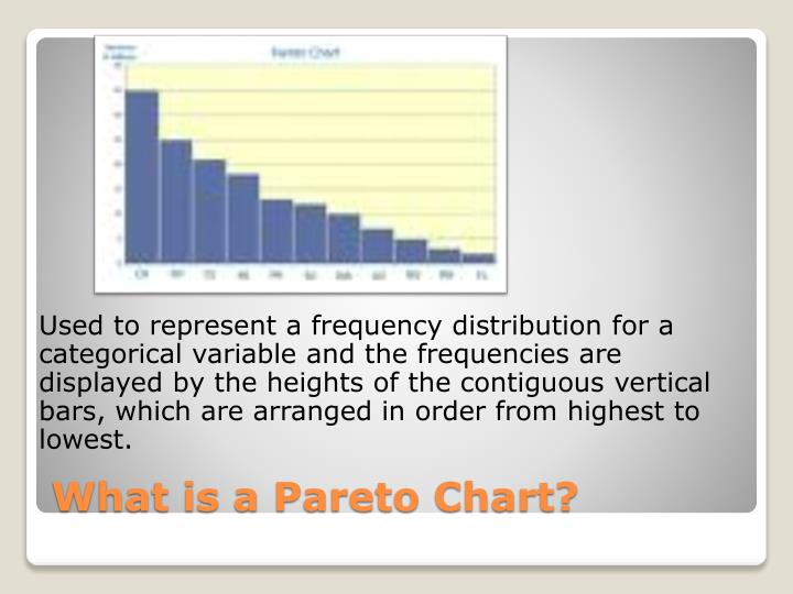 What is a pareto chart