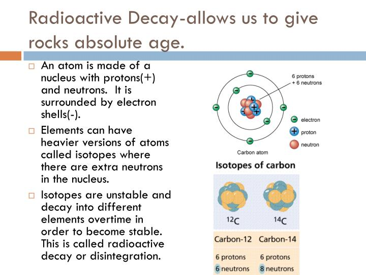 Radioactive Decay-allows us to give rocks absolute age.