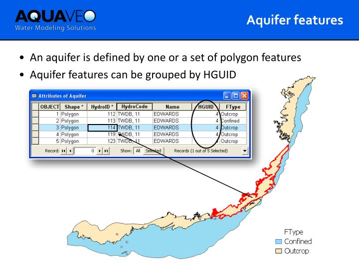 Aquifer features