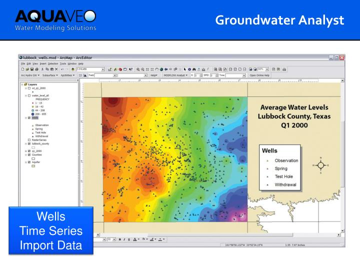 Groundwater Analyst