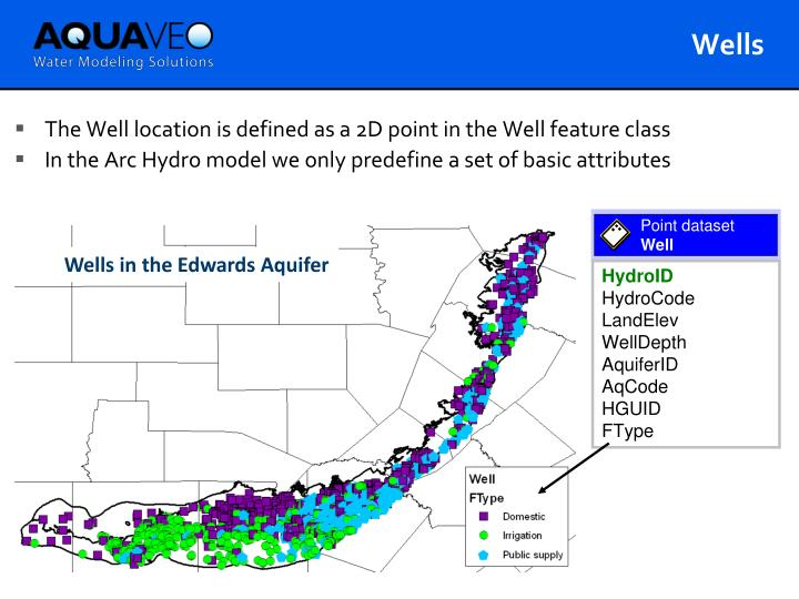 The Well location is defined as a 2D point in the Well feature class