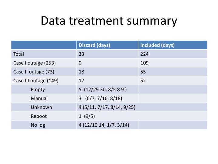 Data treatment summary