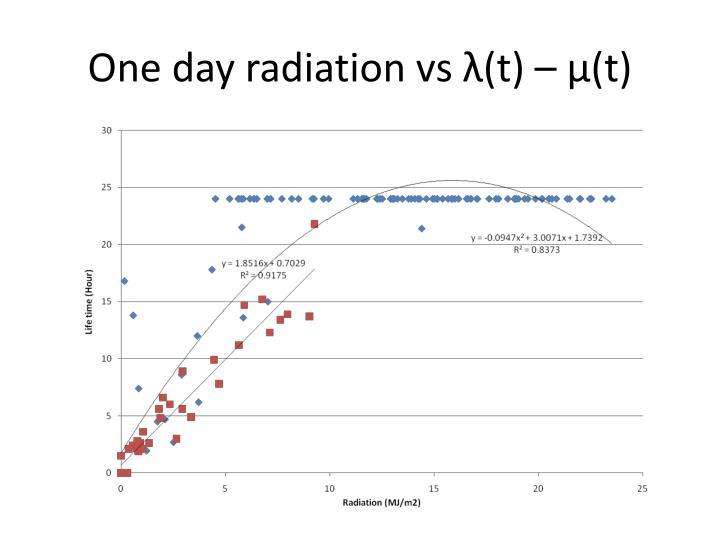 One day radiation