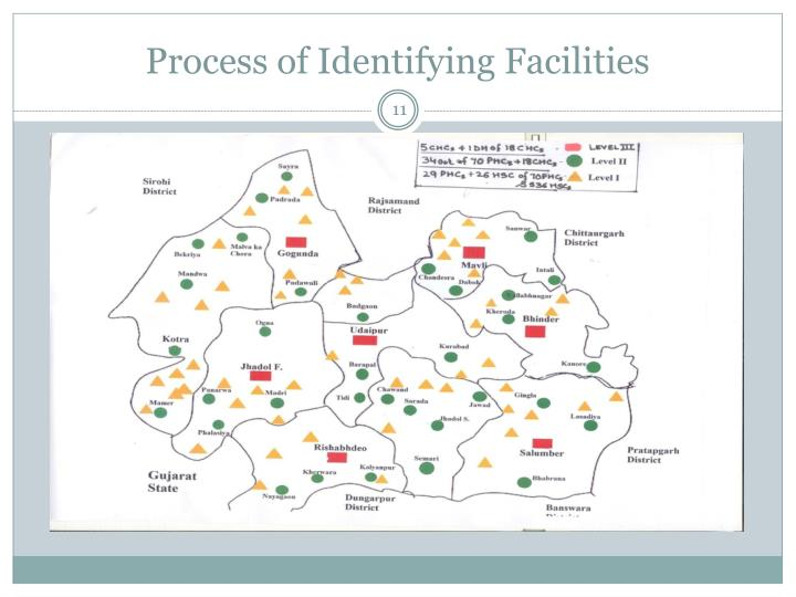 Process of Identifying Facilities