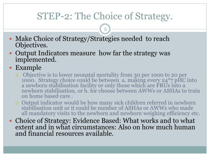STEP-2: The Choice of Strategy.