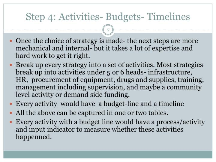 Step 4: Activities- Budgets- Timelines
