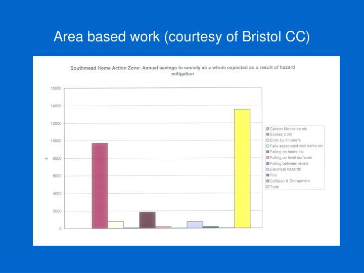 Area based work (courtesy of Bristol CC