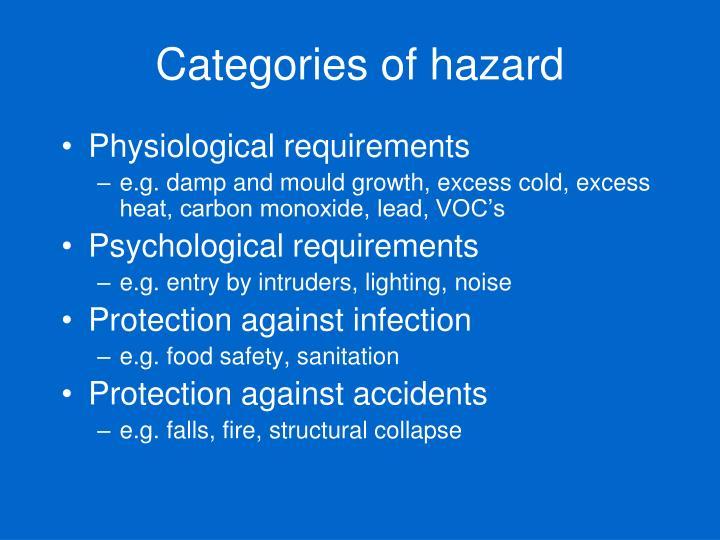Categories of hazard