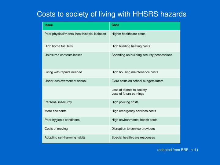 Costs to society of living with HHSRS hazards