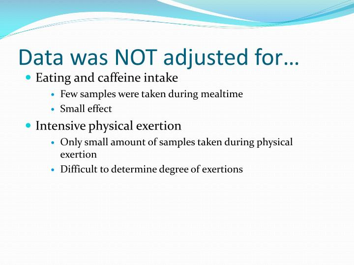 Data was NOT adjusted for…