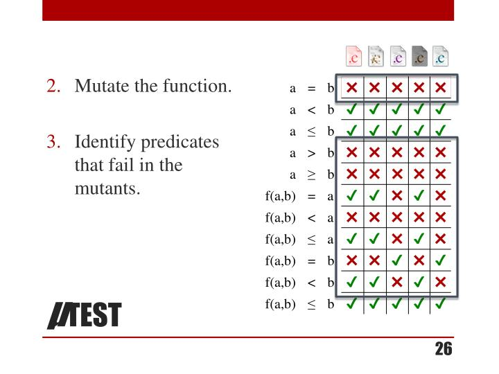 Mutate the function.