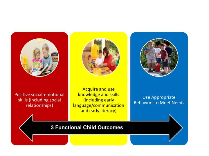 3 Functional Child Outcomes