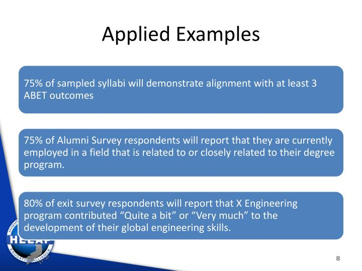 Applied Examples