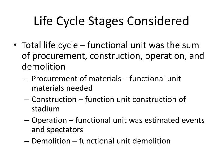 Life Cycle Stages Considered