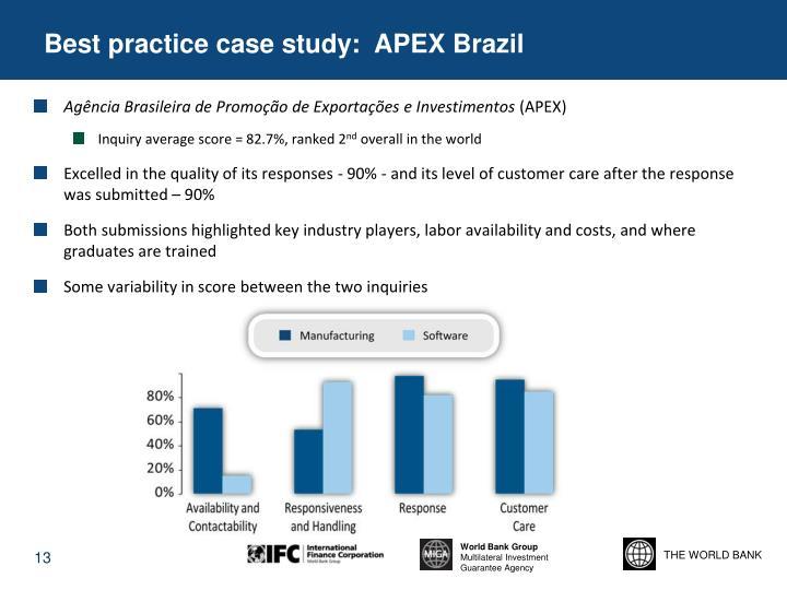 Best practice case study:  APEX Brazil