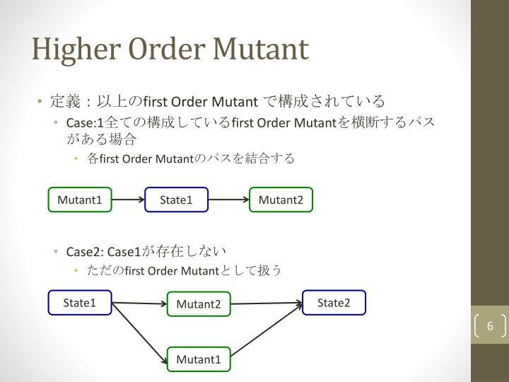 Higher Order Mutant