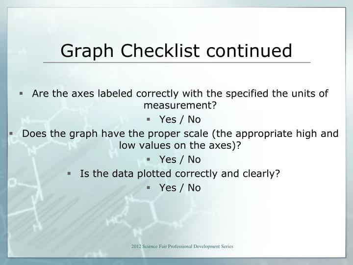 Graph Checklist continued