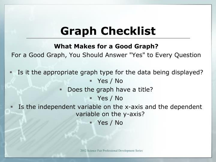 Graph Checklist