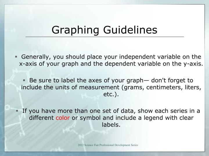Graphing Guidelines